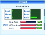More than 50% of my mall was made up of facilities XD