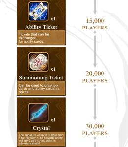 Mobius Final Fantasy Pre-Registration Rewards on mobile version