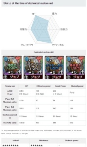 Mobius Final Fantasy - Ranger with Job Skill Cards