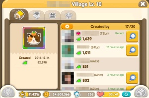 Tiny Farm - Villagers' Contributions For the Current Week