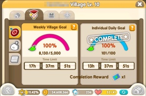 Tiny Farm - Village Score Weekly and Individual Goals